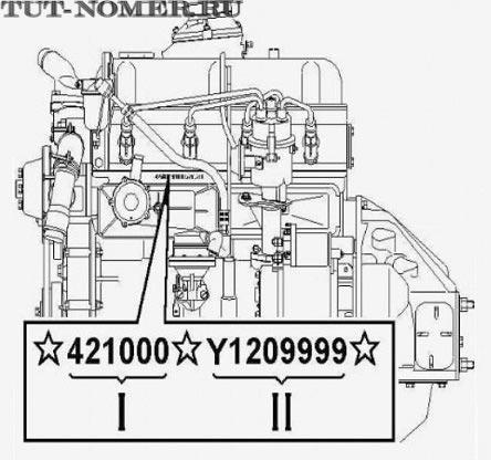 Схема нахождения маркера