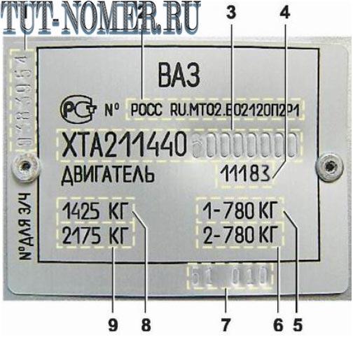Информационная табличка расшифровка