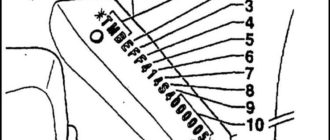 Расшифровка VIN Skoda