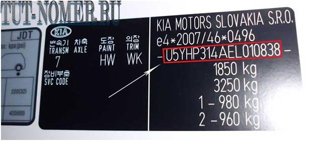 Идентификационная таблица рио
