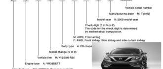 Расшифровка VIN Nissan